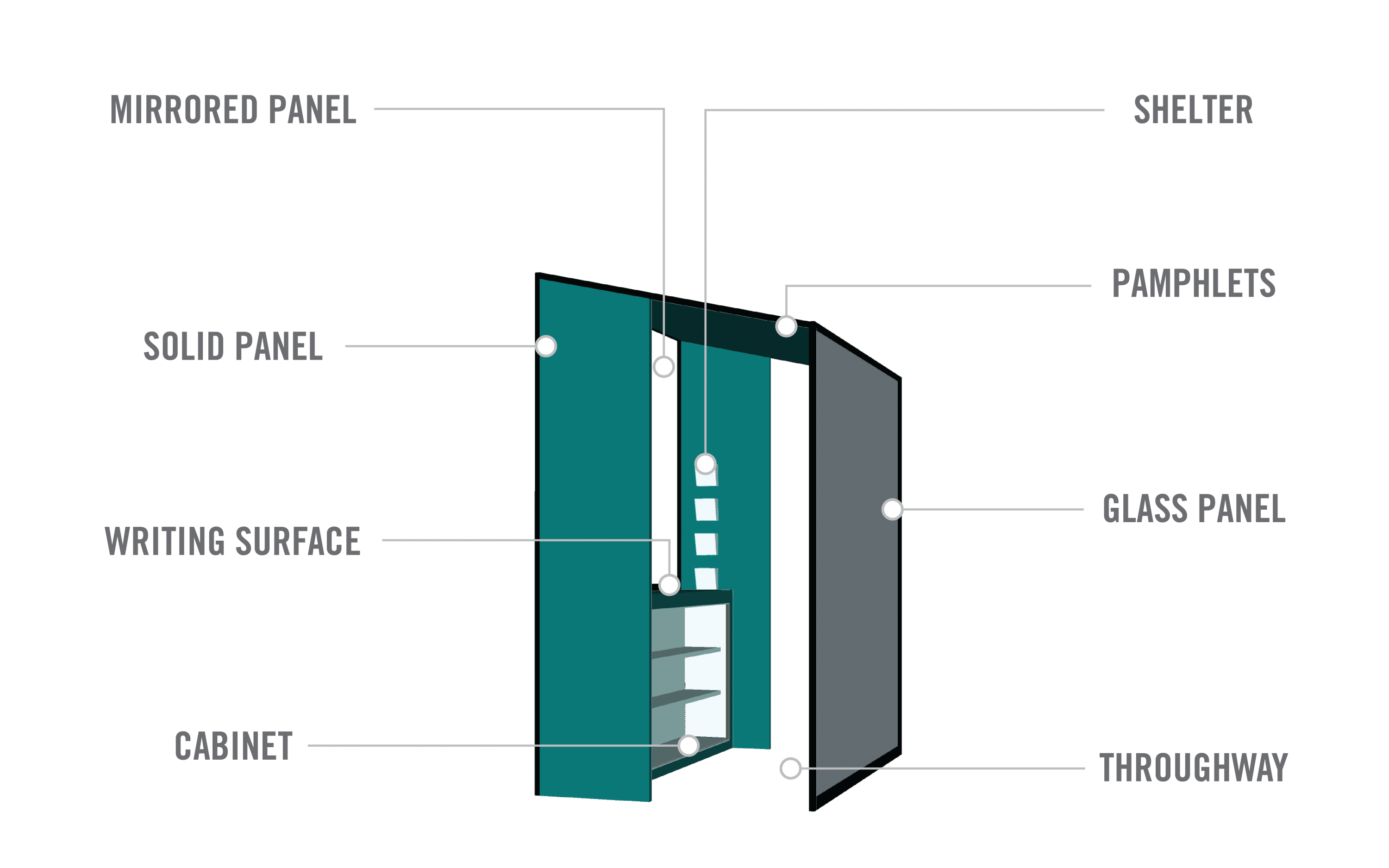 Booth Diagram
