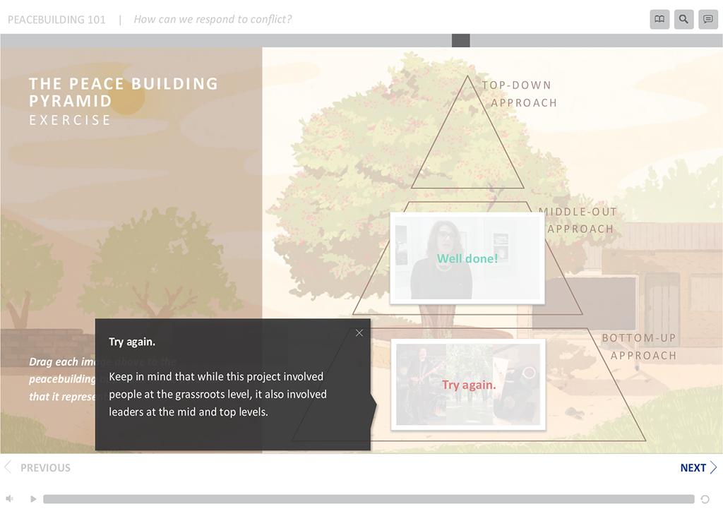 Pyramid model negative feedback.