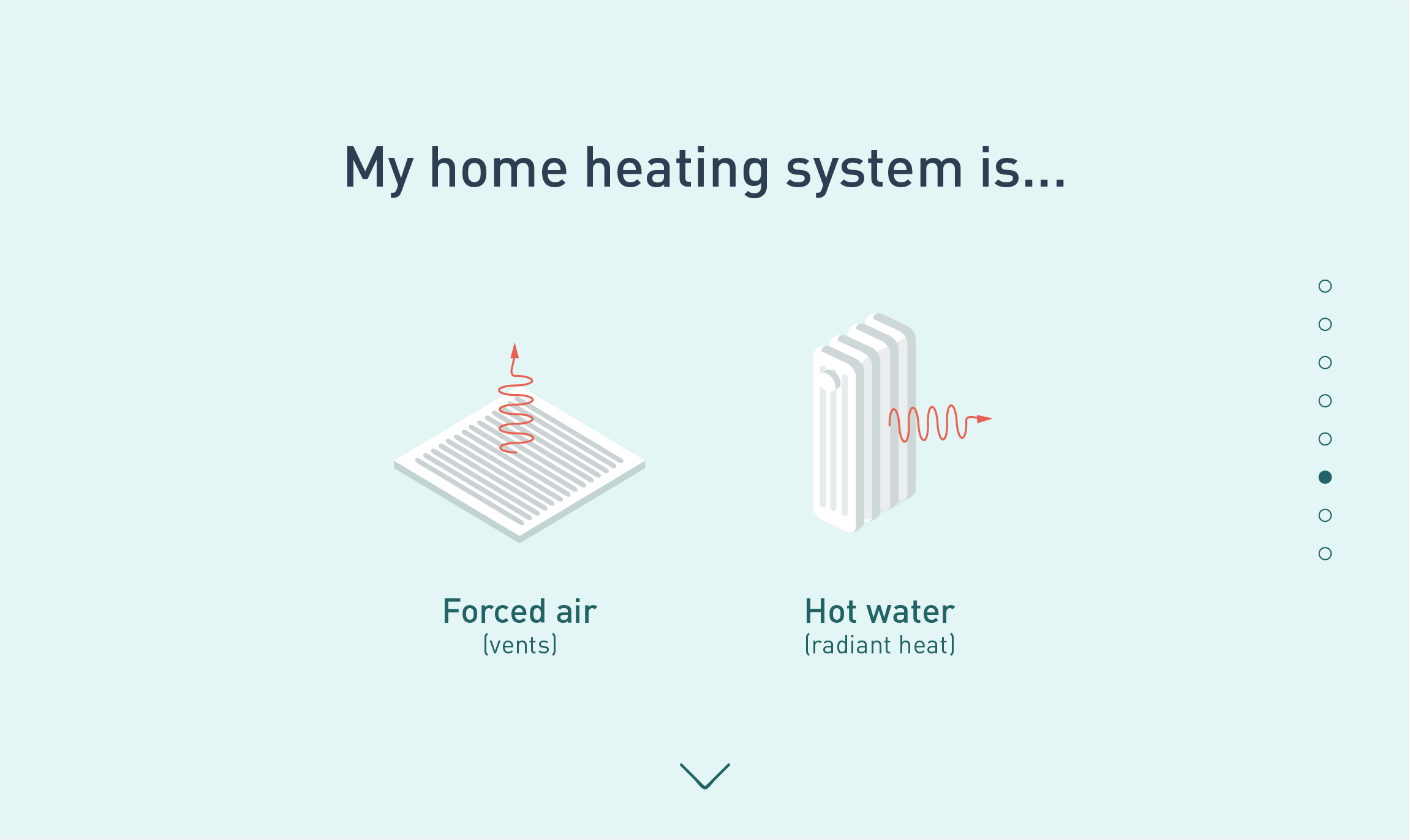 question about heating system