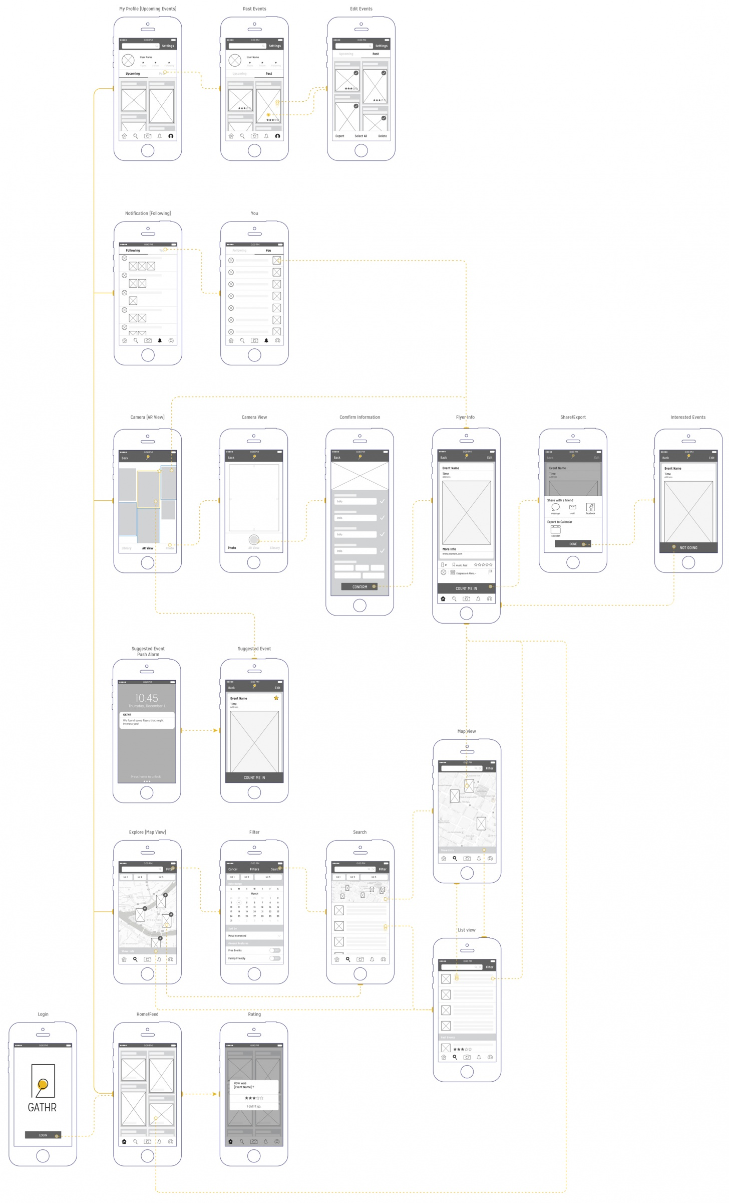 Mobile Application Wireframe