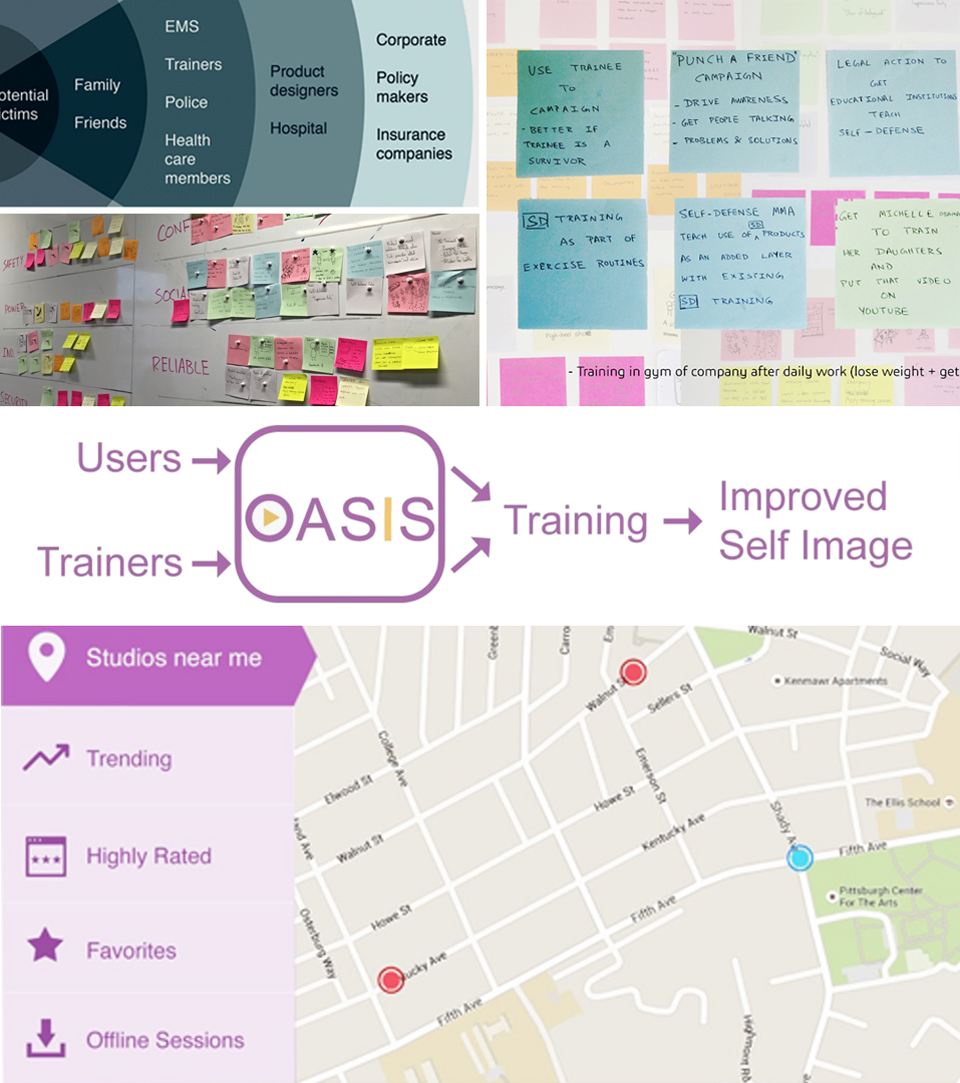 Oasis - Sexual Assault Prevention Initiative