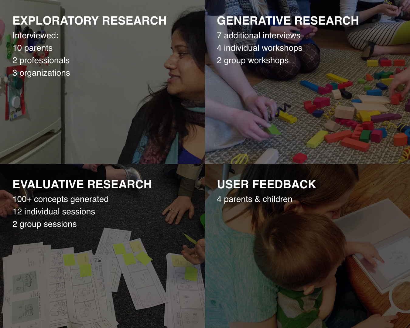 Design Research for Opus