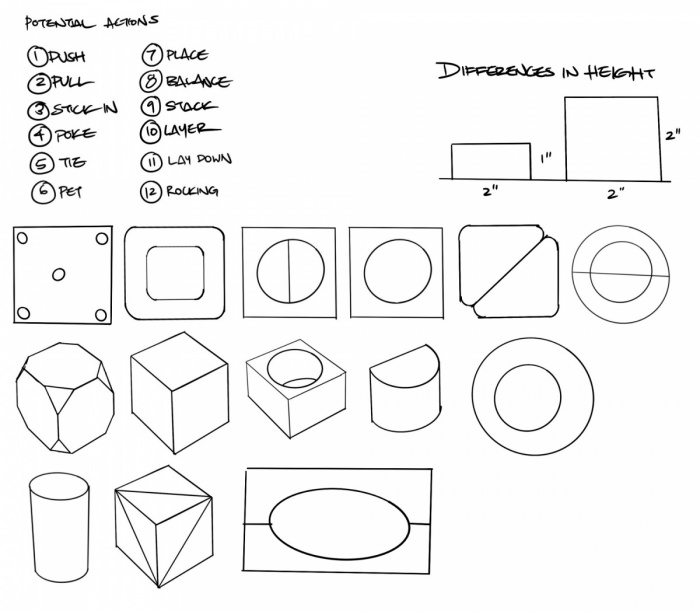 Final Block Orthographic